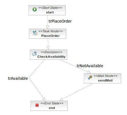 Workflow.user.input.jpg