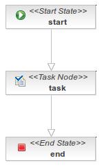 Jbpm sample task.png