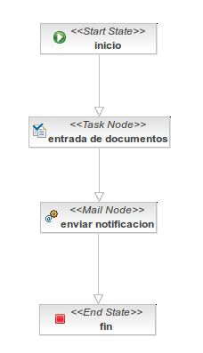 File:Workflow example process handler.png