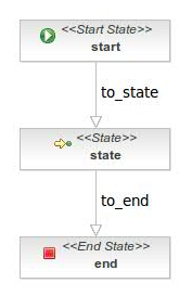 Workflow example simple.png
