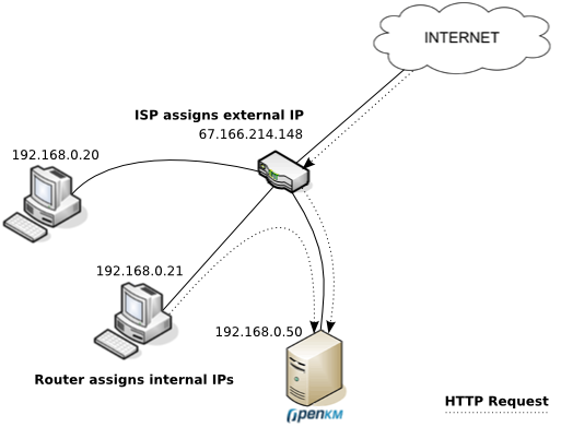 how to find external ip address of another computer
