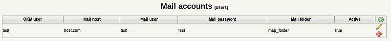 File:Okm admin 032.jpeg