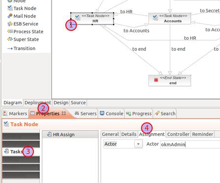 Jbpm node task assignment.png